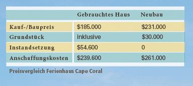 Meins_100401_Statistik.png